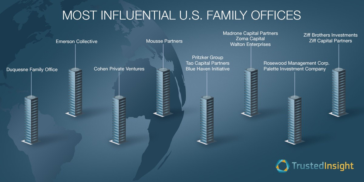 private family offices defined